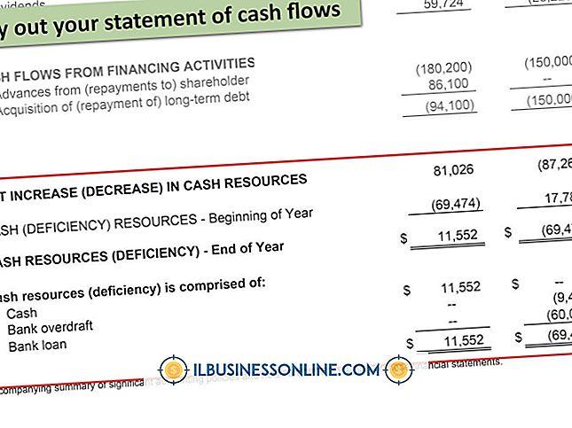 วิธีการเขียนรายงานทางการเงินธุรกิจ