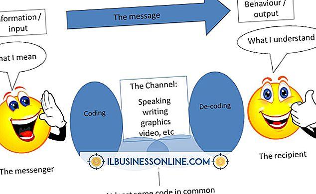 व्यापार संचार और शिष्टाचार - एन्क्रिप्टेड संचार के प्रकार