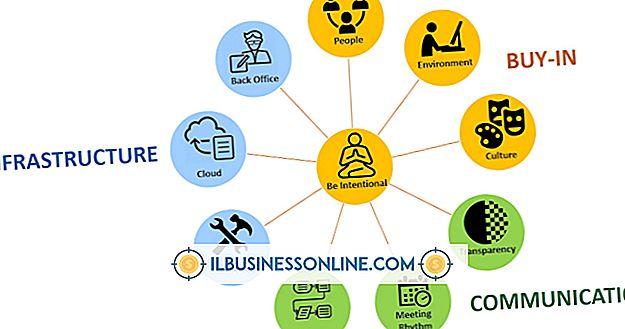 Kategorie Geschäftskommunikation & Etikette: Vier effektive Wege, ein virtuelles Team zu bilden