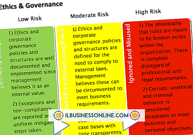 Cuestiones éticas de la privacidad de la oficina en las comunicaciones empresariales