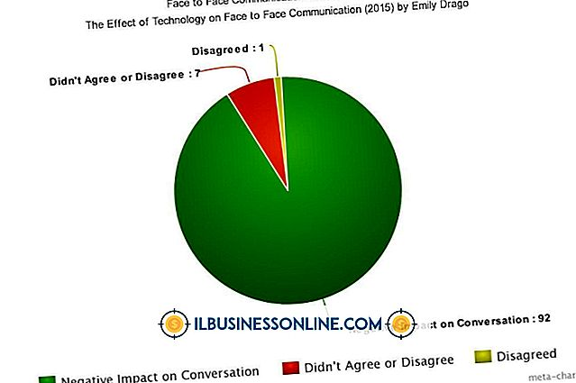 Kategori komunikasi & etiket bisnis: Komunikasi dan Teknologi Tatap Muka