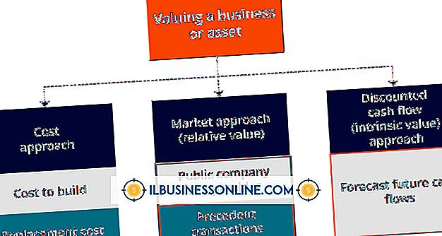 व्यापार संचार और शिष्टाचार - बिजनेस वैल्यूएशन के प्रकार