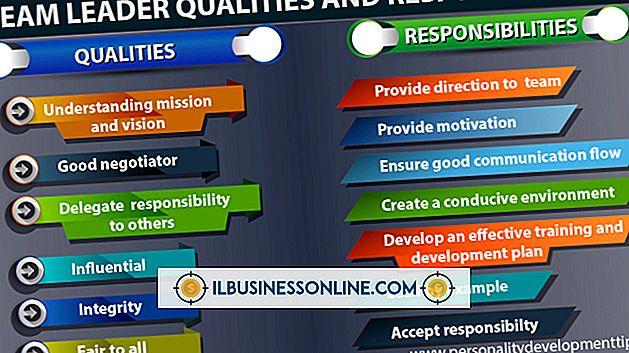 Effektive Teamentwicklung & die Rolle des Führers