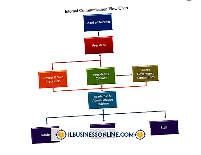 Categorie zakelijke communicatie & etiquette: Voorbeeld van strategische communicatie voor een taartbusiness