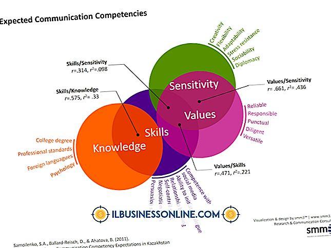 Categoría modelos de negocio y estructura organizacional: Discusión del concepto de mapeo de competencias.