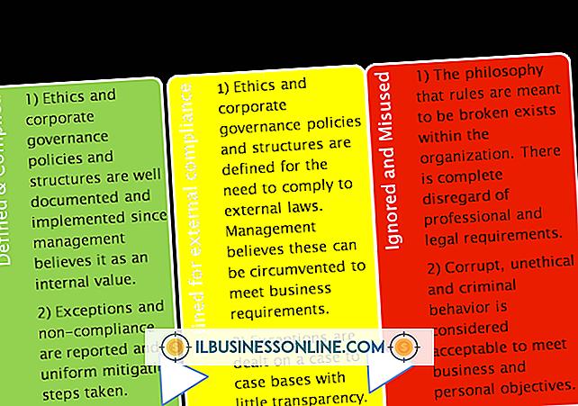 Kategori forretningsmodeller og organisationsstruktur: Etik, Mangfoldighed & Virksomhedskultur