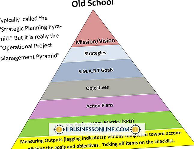 Ziele und Ziele für Sicherheitsorganisationen