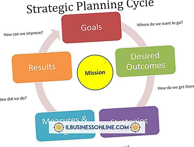 Hvordan kapitalprosjekter skal passe til organisasjonens strategiske retning