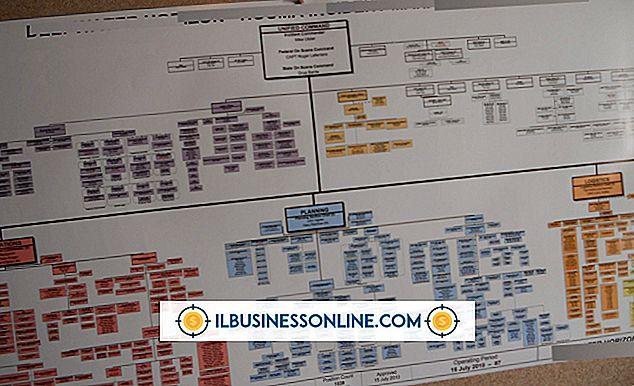 Was sind die Funktionen einer Organisationsstruktur?