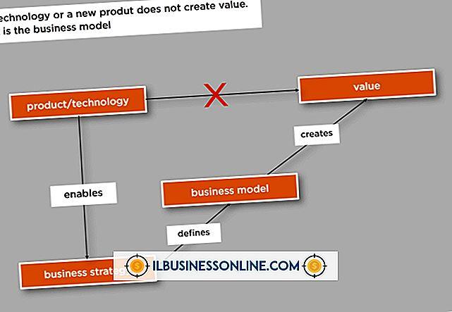 Thể LoạI mô hình kinh doanh & cơ cấu tổ chức: Cách đánh giá mô hình kinh doanh