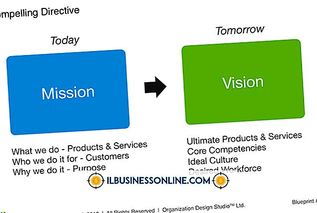 Kategori forretningsmodeller og organisationsstruktur: Hvad er mål, visioner og missionerklæringer for en organisation?