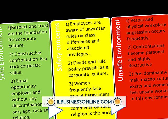 Ejemplos de organización en el lugar de trabajo