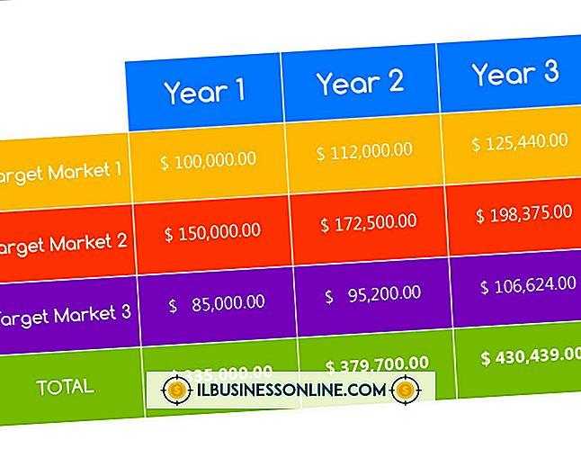 So prognostizieren Sie die Gewinne für einen Businessplan