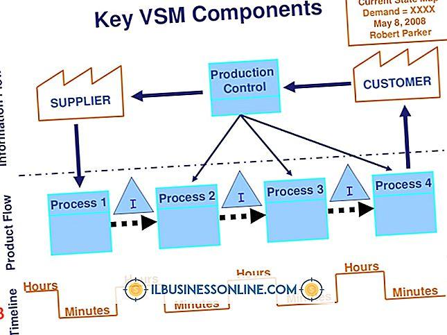 Kategori forretningsmodeller og organisasjonsstruktur: Value Stream Mapping Tutorial