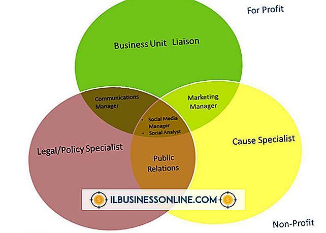 Kategori forretningsmodeller og organisationsstruktur: Hvad er de økonomiske mål for en non-profit?
