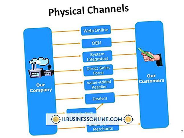 Typer og formål med strukturer i markedsføringskanalsendring