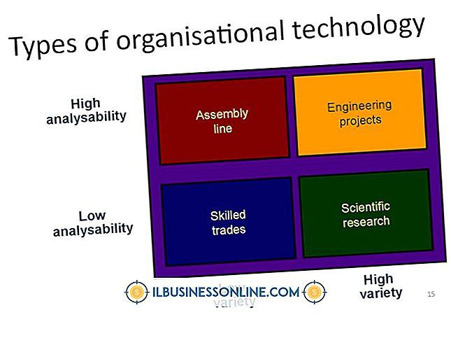 श्रेणी व्यापार मॉडल और संगठनात्मक संरचना: संगठनात्मक संरचना के लंबा प्रकार के नुकसान