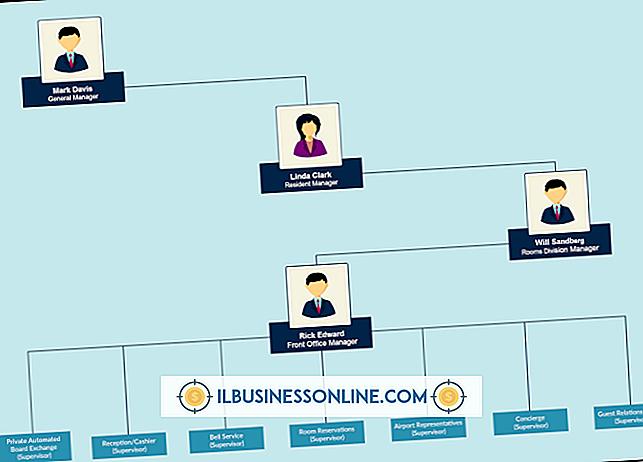 Eine typische Organisationsstruktur eines Casinos