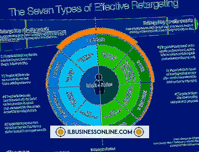 model bisnis & struktur organisasi - Apa Jenis Bisnis Yang Dapat Dikonversi menjadi LLC?