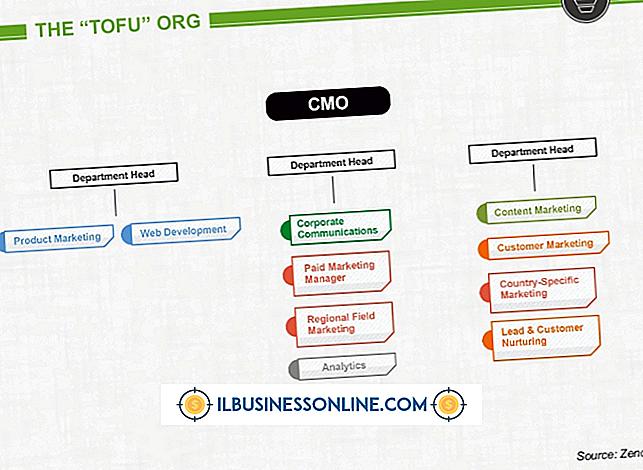 विपणन और संचार संगठनात्मक संरचनाओं के उदाहरण