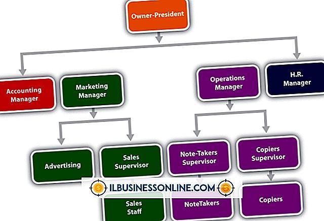 व्यापार मॉडल और संगठनात्मक संरचना - विशिष्ट एलएलसी संरचनाएं