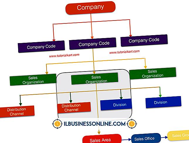 หมวดหมู่ รูปแบบธุรกิจและโครงสร้างองค์กร: เกิดอะไรขึ้นกับโครงสร้างองค์กรที่ไม่ดีสำหรับธุรกิจ