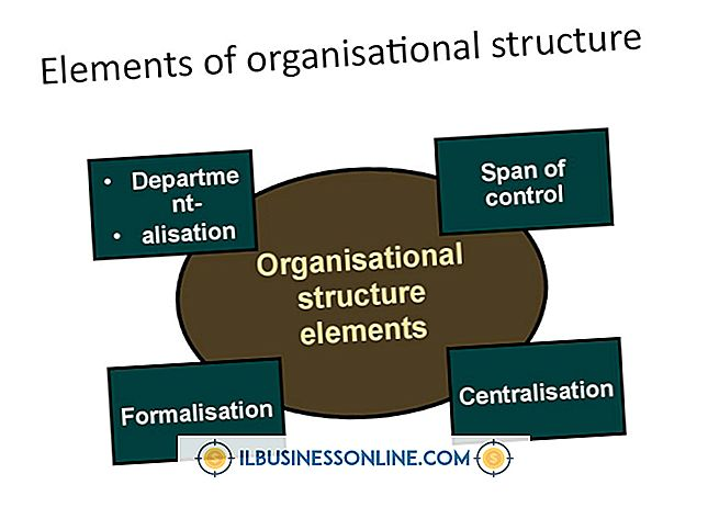 หมวดหมู่ รูปแบบธุรกิจและโครงสร้างองค์กร: องค์ประกอบของโครงสร้างองค์กรที่มีประสิทธิภาพ