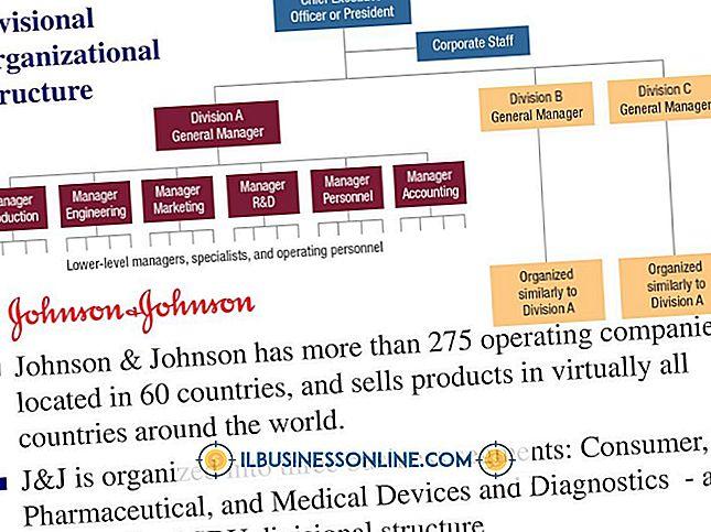 Kategorie Geschäftsmodelle und Organisationsstruktur: Organisationsstruktur der Abteilung