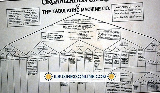 Categorie bedrijfsmodellen & organisatiestructuur: Wat zijn de functies van een inkoopafdeling in een organisatie?
