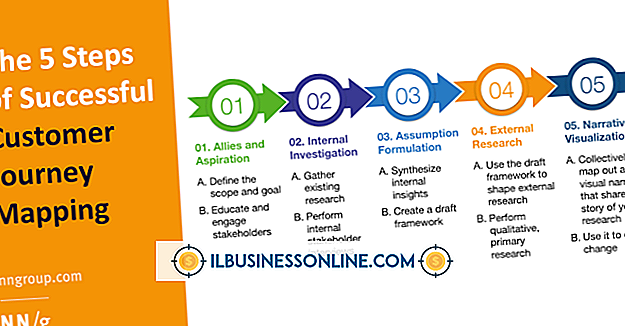 Lima Langkah Model Strategi Bisnis