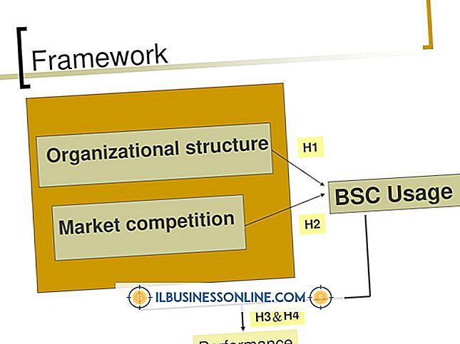 श्रेणी व्यापार मॉडल और संगठनात्मक संरचना: मॉडलिंग संगठनात्मक संरचना के लिए एक रूपरेखा
