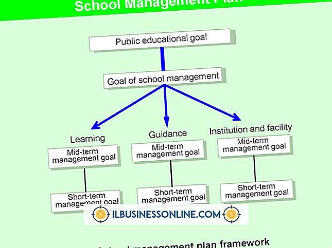 Ví dụ về vai trò lập kế hoạch quản lý