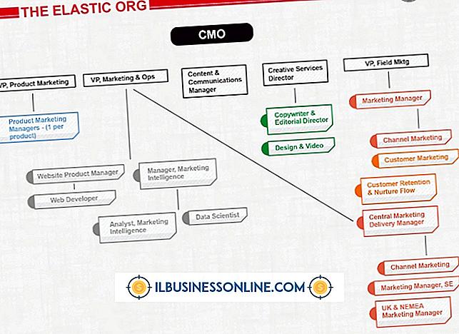 Categoría modelos de negocio y estructura organizacional: Tipos de estructura organizacional en los negocios