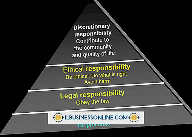Kategorie Geschäftsmodelle und Organisationsstruktur: Fünf Dimensionen der sozialen Verantwortung von Unternehmen
