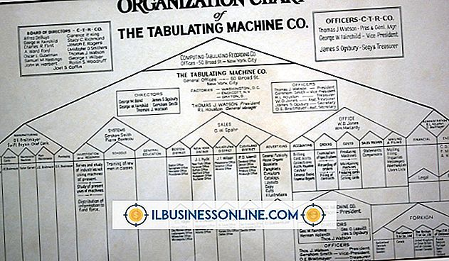 Categorie bedrijfsmodellen & organisatiestructuur: Wat zijn de verschillende soorten organisatieontwerp?