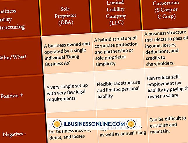 ビジネスモデルと組織構造 - 唯一の事業主形態に最も適しているのはどのような種類の事業ですか。