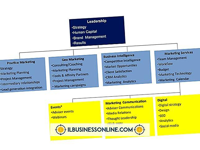 व्यापार मॉडल और संगठनात्मक संरचना - एक सर्वोत्तम-प्रथा संगठन के संगठनात्मक ढांचे का दृष्टिकोण क्या है?