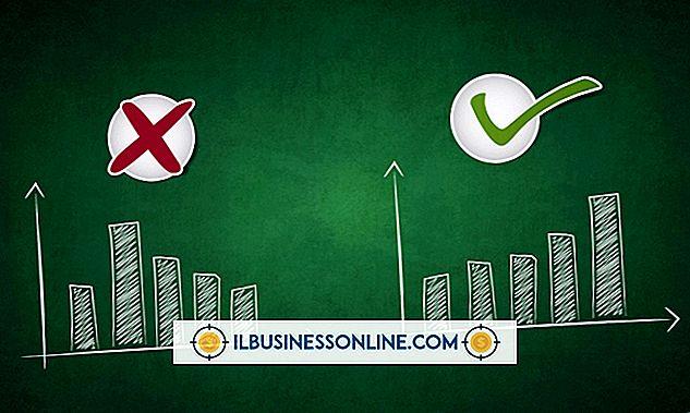 Vad är effekten av vinst eller förlust i en företagsorganisation?