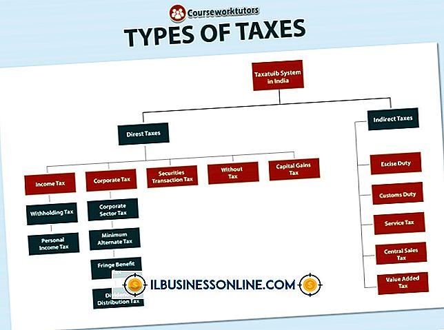 หมวดหมู่ รูปแบบธุรกิจและโครงสร้างองค์กร: ประเภทของภาษีนิติบุคคล