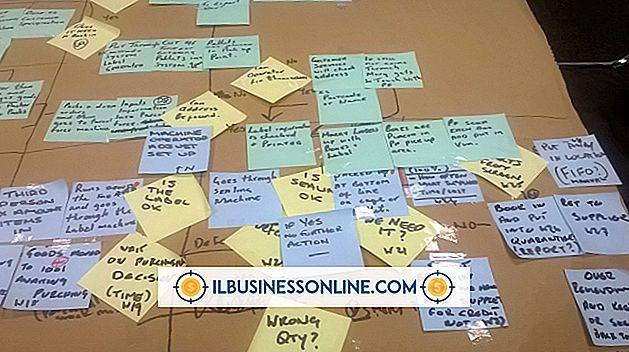 Kategoria modele biznesowe i struktura organizacyjna: Przewodnik po mapowaniu procesów