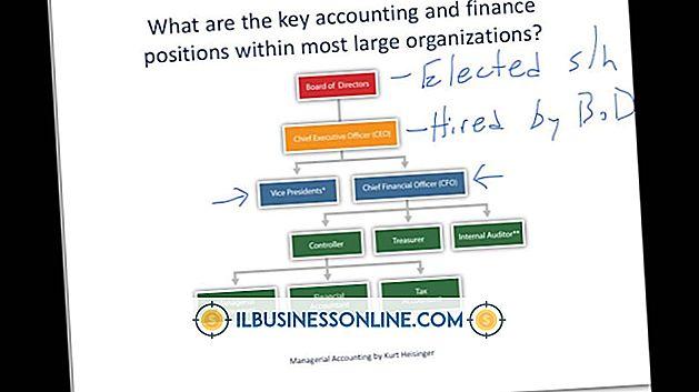 Kategorie Geschäftsmodelle und Organisationsstruktur: Finanzhierarchie in einer Organisation