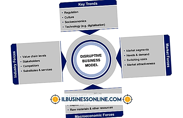 Kategori forretningsmodeller og organisationsstruktur: Udviklingen af forretningsmodeller