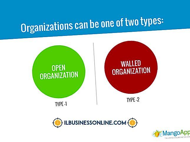 カテゴリ ビジネスモデルと組織構造: 編成方法の例