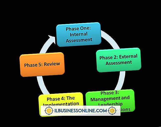 Como usar o processo de planejamento no negócio de venda de seguros
