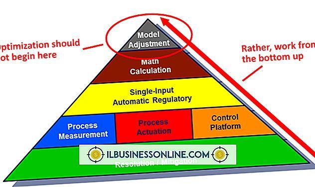 Categoría planificacion de negocios y estrategia: Métodos de medición de trabajo