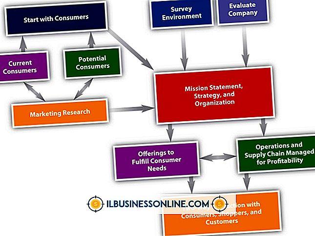 Kategori forretningsplanlægning og strategi: De fem trin til Visual Merchandising Planning