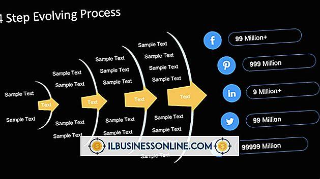 Los cuatro pasos involucrados en la planificación de un mensaje de negocios