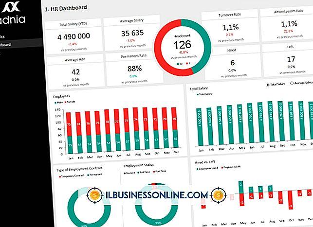 श्रेणी व्यापार योजना और रणनीति: एचआर मेट्रिक्स के उदाहरण