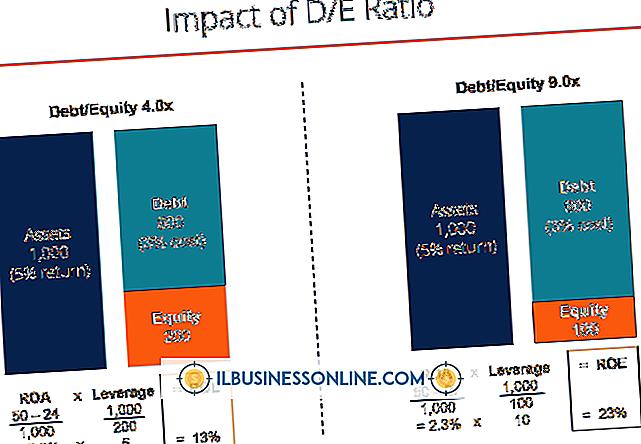 affärsplanering och strategi - Två möjliga orsaker till en ökning av aktieägarens eget kapital