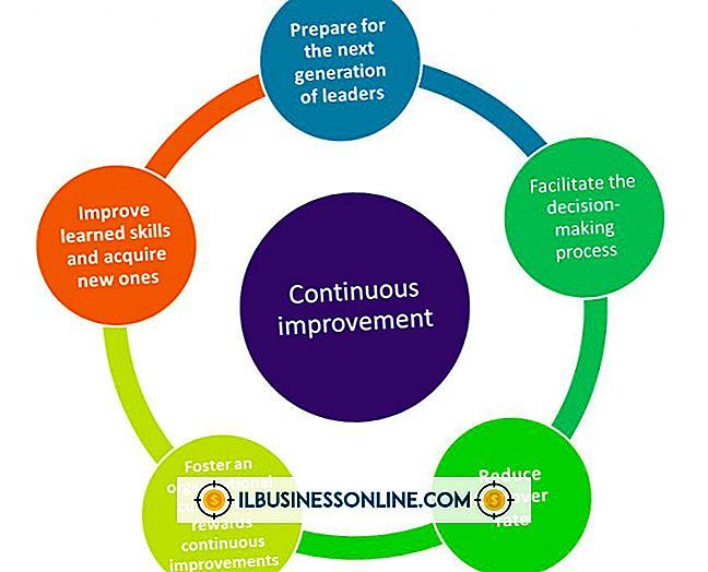 Kategori forretningsplanlegging og strategi: Hva er de viktigste komponentene av kontinuerlig kvalitetsforbedring?